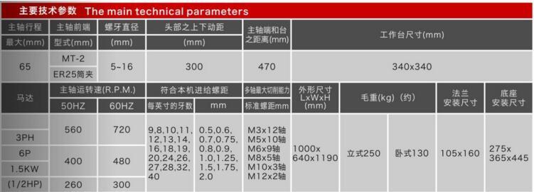 PT6516立式数据